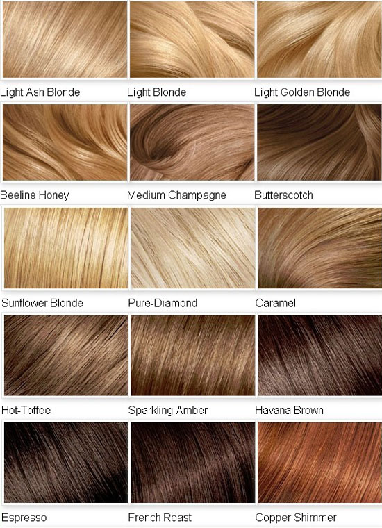 blonde color-chart