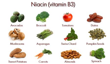 Niacin for hair growth