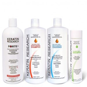 keratin research forte plus