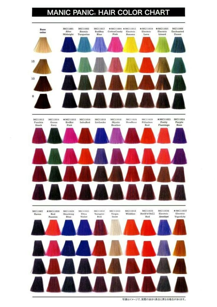 manic panic hair color chart